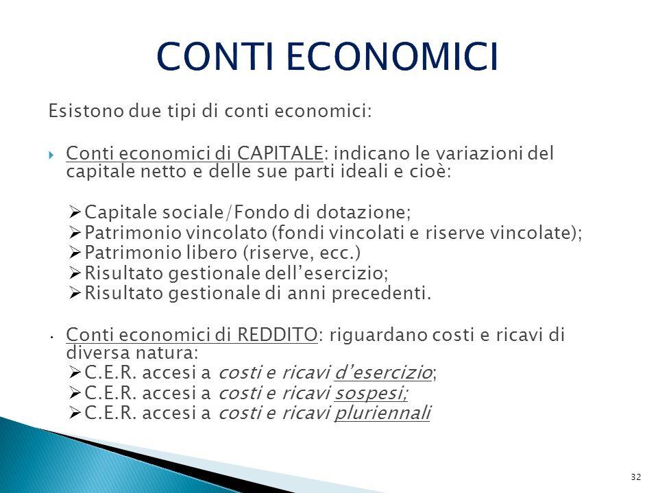 Esistono due tipi di conti economici: Conti economici di CAPITALE: indicano le variazioni del capitale netto e delle sue parti ideali e cioè: Capitale