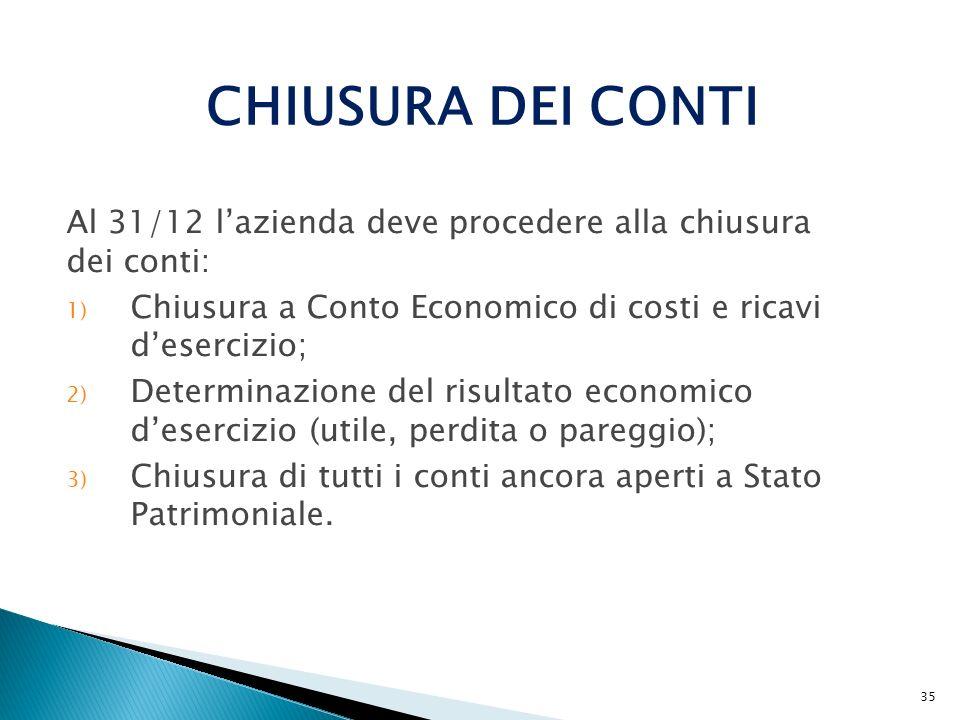 35 CHIUSURA DEI CONTI Al 31/12 lazienda deve procedere alla chiusura dei conti: 1) Chiusura a Conto Economico di costi e ricavi desercizio; 2) Determi