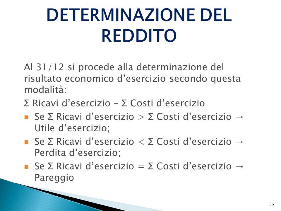 36 DETERMINAZIONE DEL REDDITO Al 31/12 si procede alla determinazione del risultato economico desercizio secondo questa modalità: Σ Ricavi desercizio