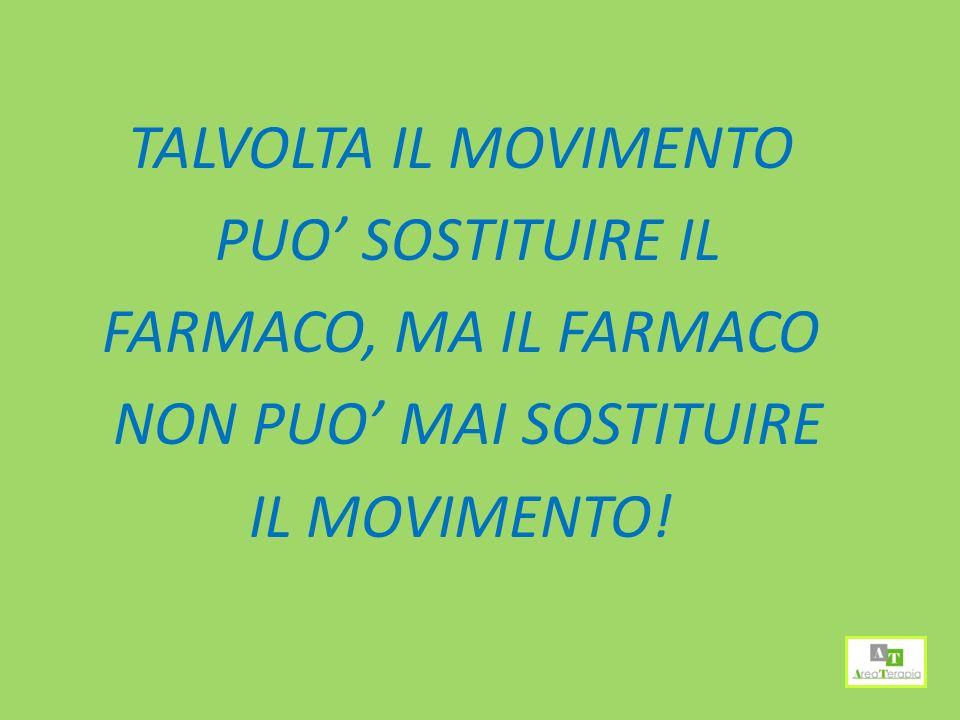 TALVOLTA IL MOVIMENTO PUO SOSTITUIRE IL FARMACO, MA IL FARMACO NON PUO MAI SOSTITUIRE IL MOVIMENTO!