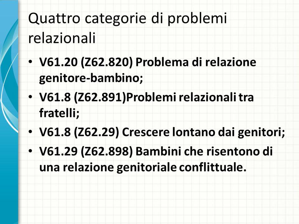Quattro categorie di problemi relazionali V61.20 (Z62.820) Problema di relazione genitore-bambino; V61.8 (Z62.891)Problemi relazionali tra fratelli; V