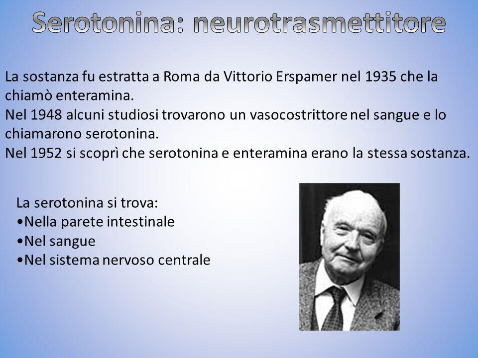 La sostanza fu estratta a Roma da Vittorio Erspamer nel 1935 che la chiamò enteramina. Nel 1948 alcuni studiosi trovarono un vasocostrittore nel sangu
