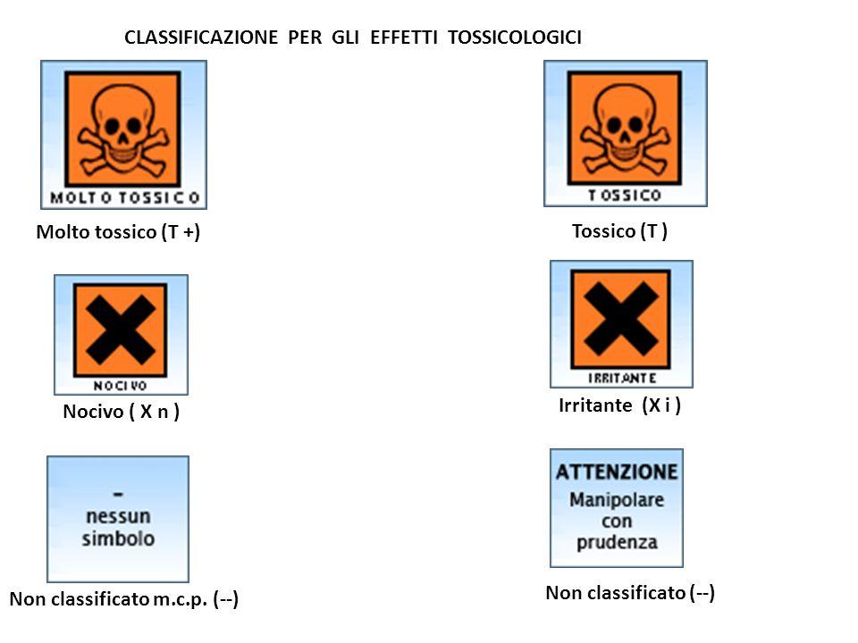 CLASSIFICAZIONE PER GLI EFFETTI TOSSICOLOGICI Molto tossico (T +) Tossico (T ) Nocivo ( X n ) Irritante (X i ) Non classificato m.c.p. (--) Non classi