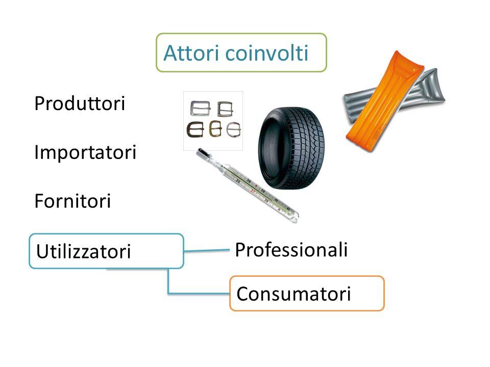 Attori coinvolti Produttori Importatori Fornitori Utilizzatori Professionali Consumatori