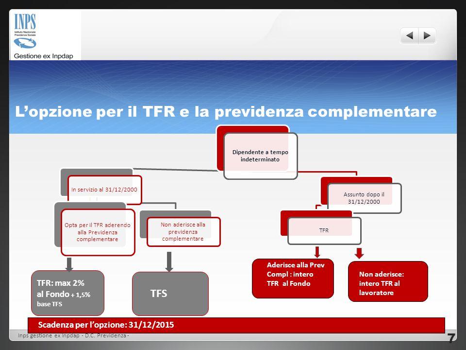 Il TFR e la previdenza complementare per i tempi determinati Dipendente a tempo determinato al 30/5/2000 o assunto successivamente TFR Aderisce alla Previdenza Complementare Non aderisce alla Previdenza Complementare Intero TFR al Fondo TFR al lavoratore Inps gestione ex Inpdap - D.C.