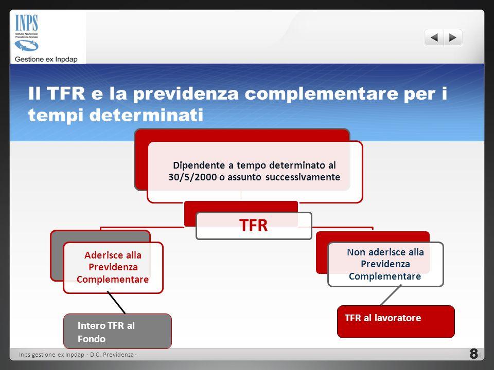 Lopzione per il TFR e la previdenza complementare - Il reale e la posizione figurativa Contributo datore di lavoro + eventuale bonus davvio Fondo pensione TFR Contributo del lavoratore + eventuale contribuzione aggiuntiva Quota aggiuntiva 1,5% (solo optanti) Contribuzione versata periodicamente Accantonamenti figurativi versati alla cessazione Inps gestione ex Inpdap - D.C.