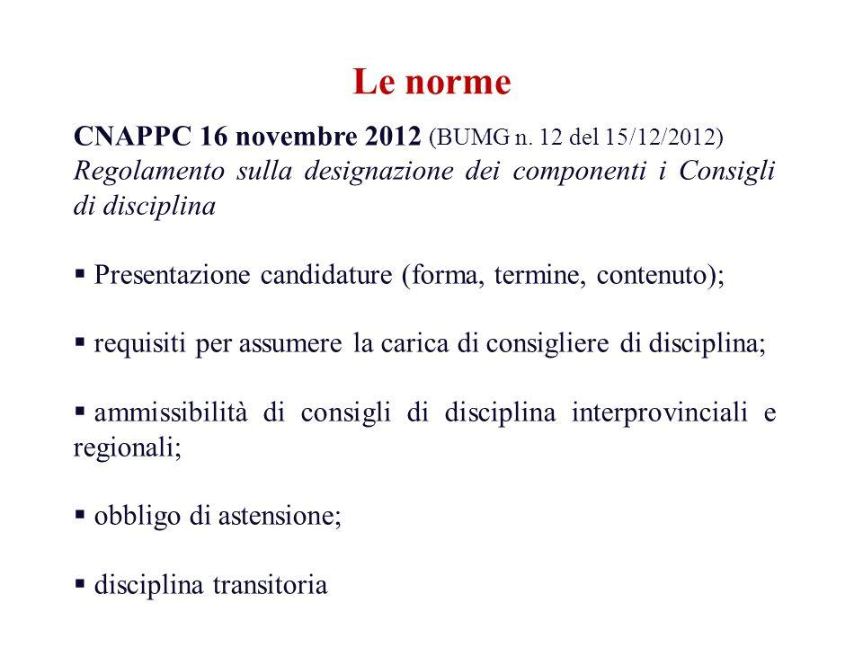 Le norme CNAPPC 16 novembre 2012 (BUMG n. 12 del 15/12/2012) Regolamento sulla designazione dei componenti i Consigli di disciplina Presentazione cand