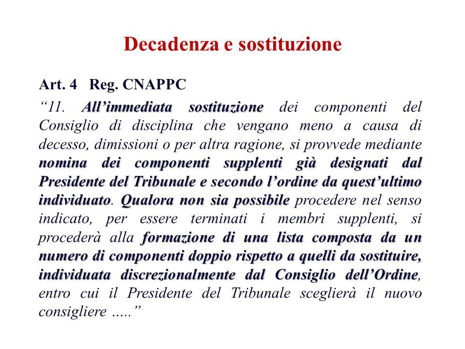 Art. 4 Reg. CNAPPC Allimmediata sostituzione nomina dei componenti supplenti già designati dal Presidente del Tribunalee secondo lordine da questultim