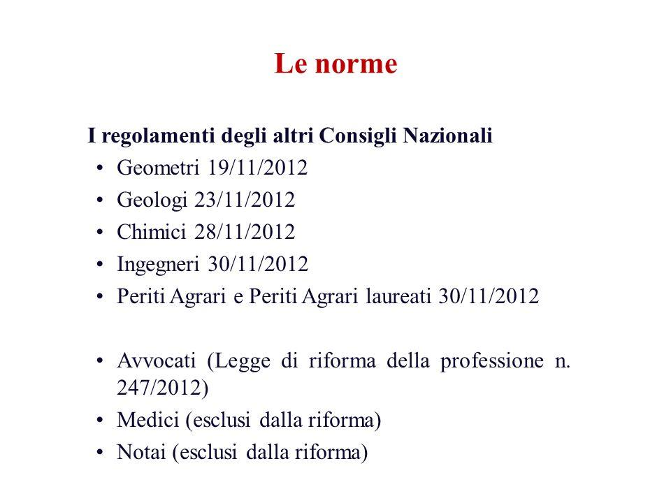 Le norme I regolamenti degli altri Consigli Nazionali Geometri 19/11/2012 Geologi 23/11/2012 Chimici 28/11/2012 Ingegneri 30/11/2012 Periti Agrari e P