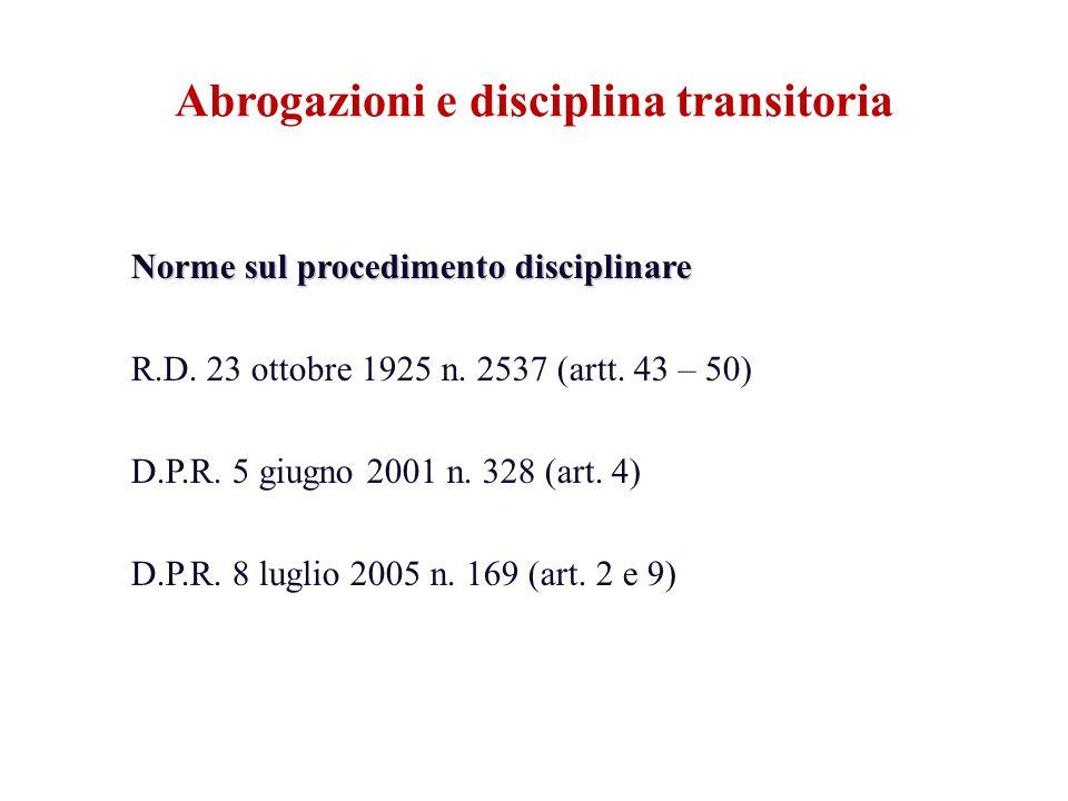Norme sul procedimento disciplinare R.D. 23 ottobre 1925 n. 2537 (artt. 43 – 50) D.P.R. 5 giugno 2001 n. 328 (art. 4) D.P.R. 8 luglio 2005 n. 169 (art