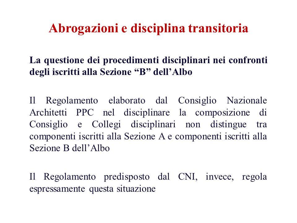 La questione dei procedimenti disciplinari nei confronti degli iscritti alla Sezione B dellAlbo Il Regolamento elaborato dal Consiglio Nazionale Archi
