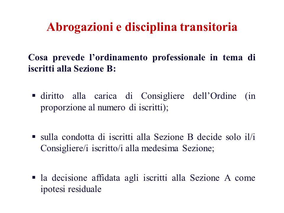 Cosa prevede lordinamento professionale in tema di iscritti alla Sezione B: diritto alla carica di Consigliere dellOrdine (in proporzione al numero di