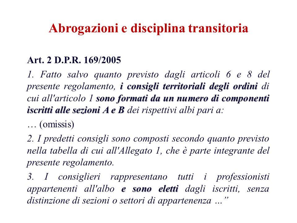 Art. 2 D.P.R. 169/2005 i consigli territoriali degli ordini sono formati da un numero di componenti iscritti alle sezioni A e B 1. Fatto salvo quanto