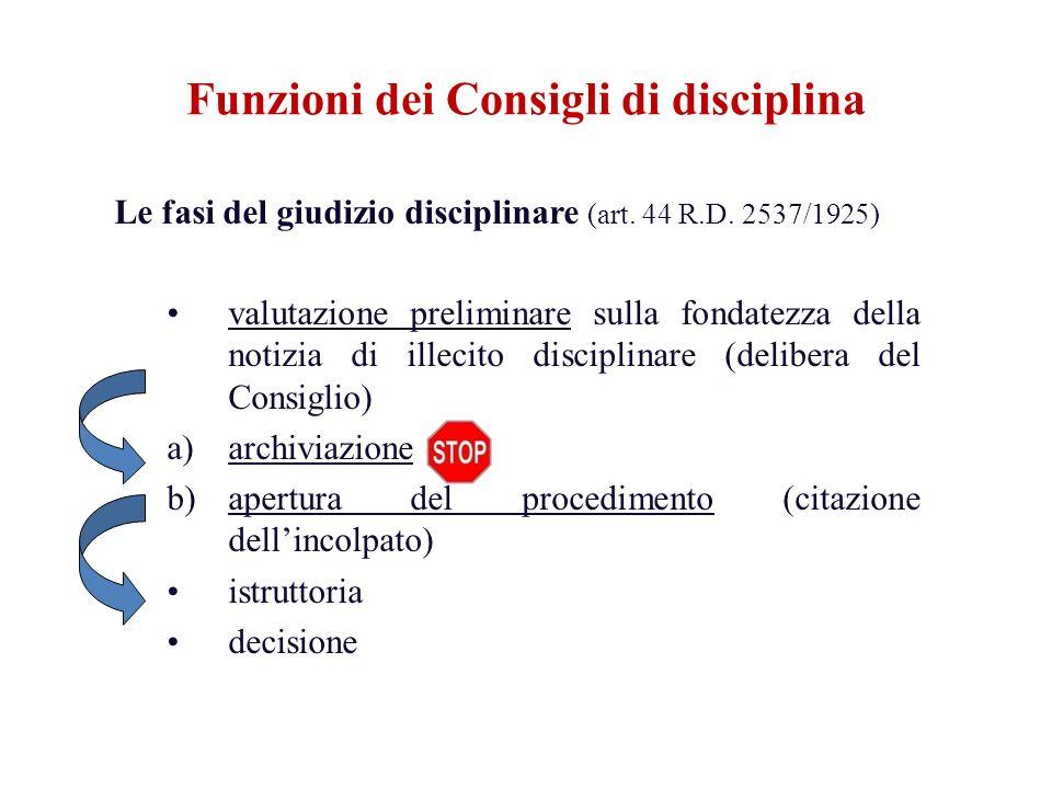 Funzioni dei Consigli di disciplina Le fasi del giudizio disciplinare (art. 44 R.D. 2537/1925) valutazione preliminare sulla fondatezza della notizia