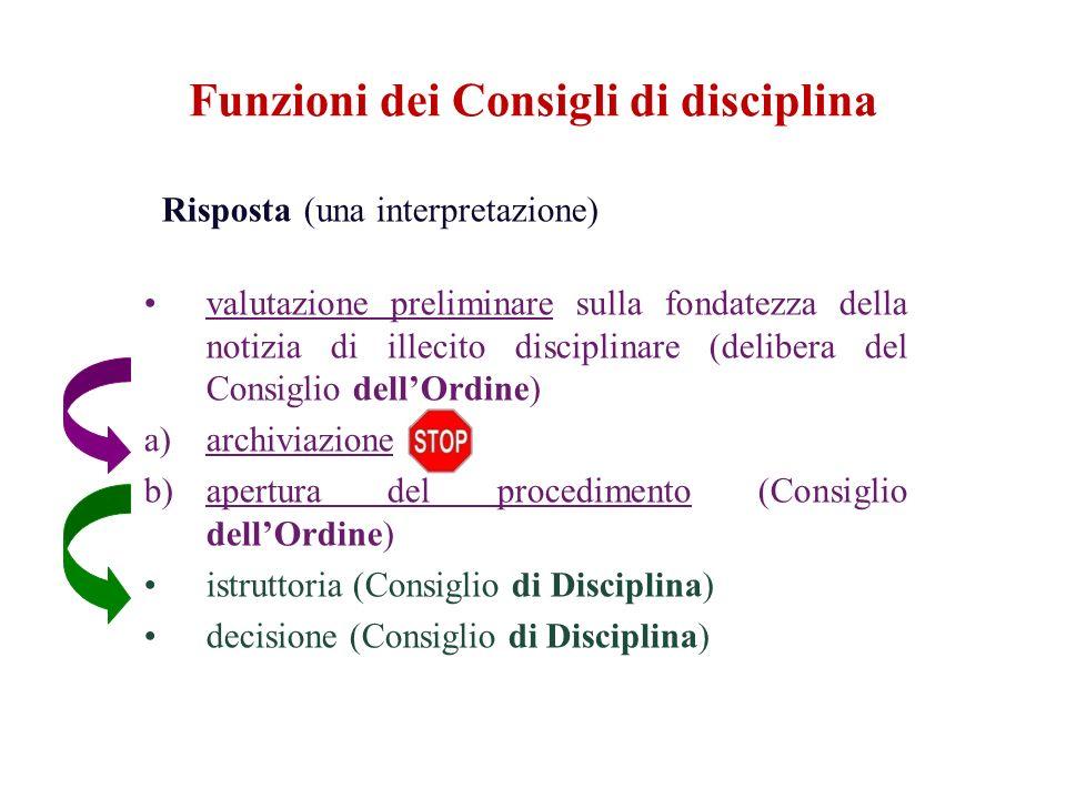 Funzioni dei Consigli di disciplina Risposta(una interpretazione) valutazione preliminare sulla fondatezza della notizia di illecito disciplinare (del