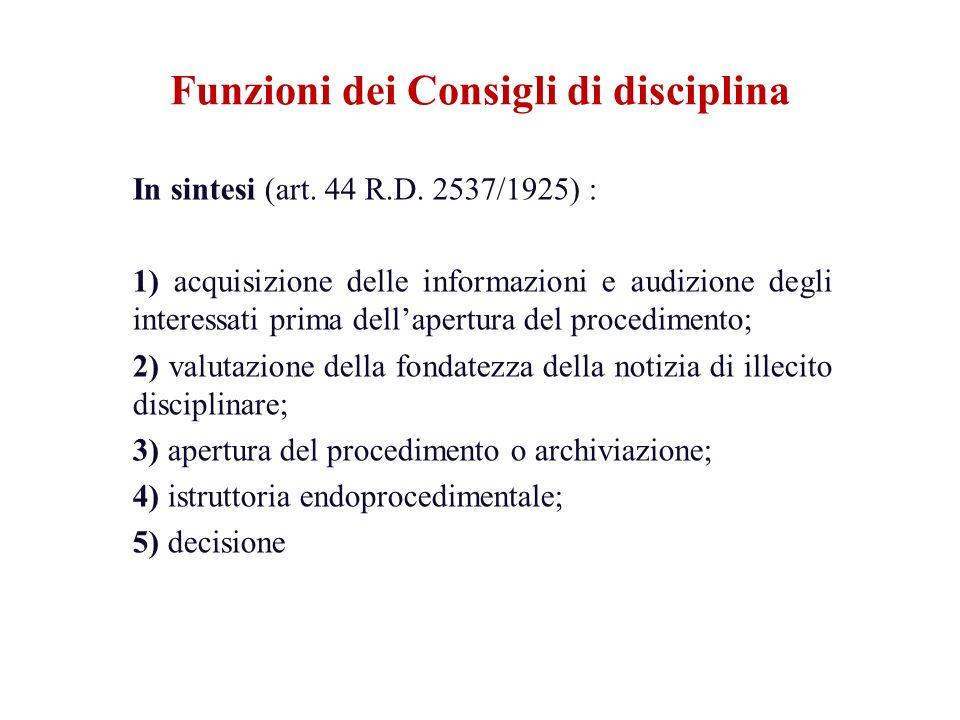 In sintesi (art. 44 R.D. 2537/1925) : 1) acquisizione delle informazioni e audizione degli interessati prima dellapertura del procedimento; 2) valutaz