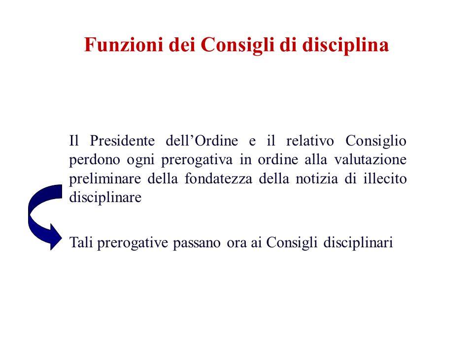 Il Presidente dellOrdine e il relativo Consiglio perdono ogni prerogativa in ordine alla valutazione preliminare della fondatezza della notizia di ill