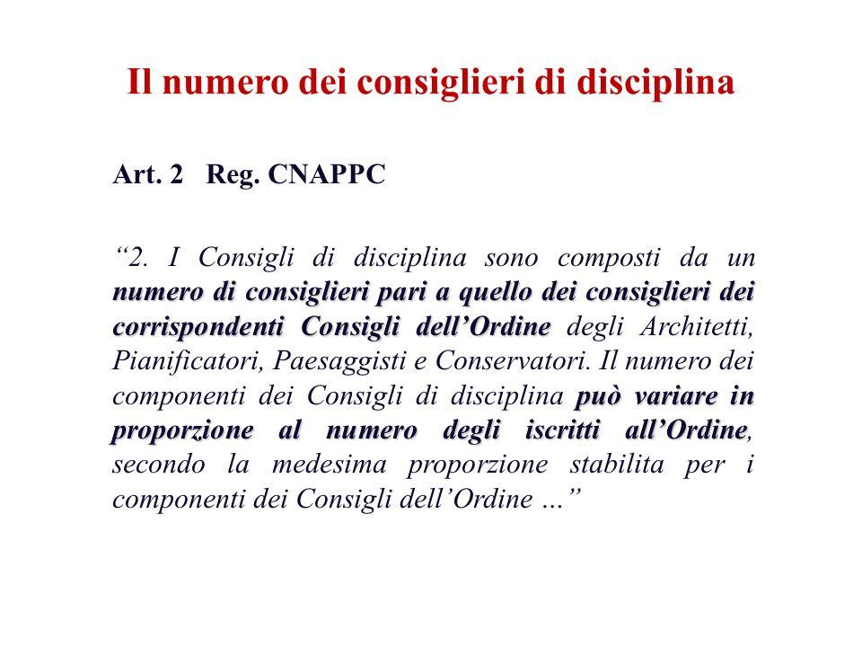 Art. 2 Reg. CNAPPC numero di consiglieri pari a quello dei consiglieri dei corrispondenti Consigli dellOrdine può variare in proporzione al numero deg