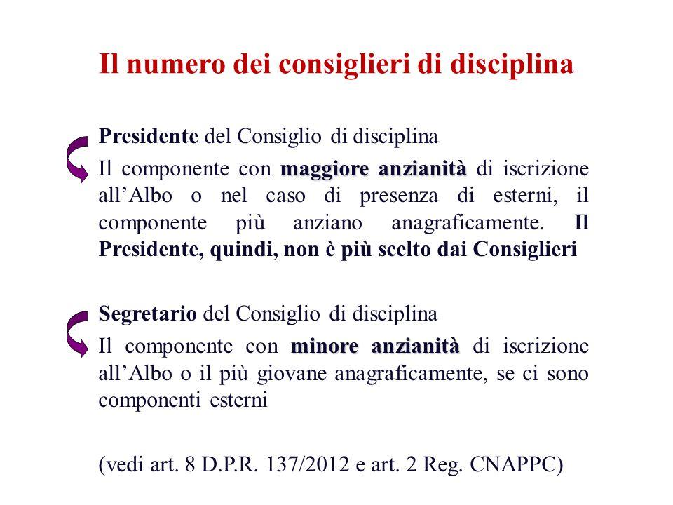 Presidente del Consiglio di disciplina maggiore anzianità Il componente con maggiore anzianità di iscrizione allAlbo o nel caso di presenza di esterni