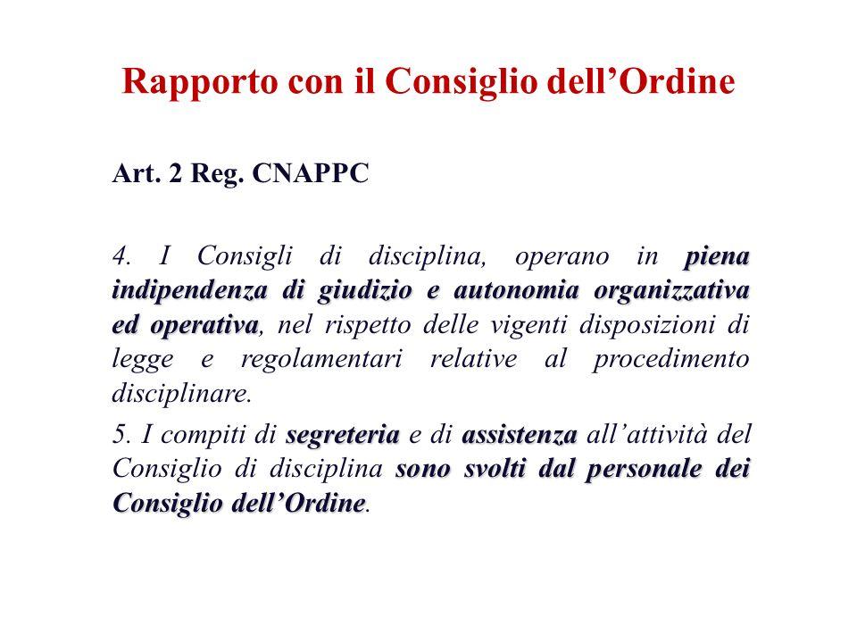 Art. 2 Reg. CNAPPC piena indipendenza di giudizio e autonomia organizzativa ed operativa 4. I Consigli di disciplina, operano in piena indipendenza di