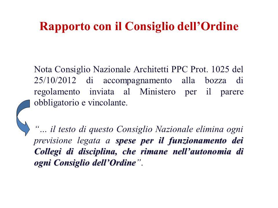 Nota Consiglio Nazionale Architetti PPC Prot. 1025 del 25/10/2012 di accompagnamento alla bozza di regolamento inviata al Ministero per il parere obbl
