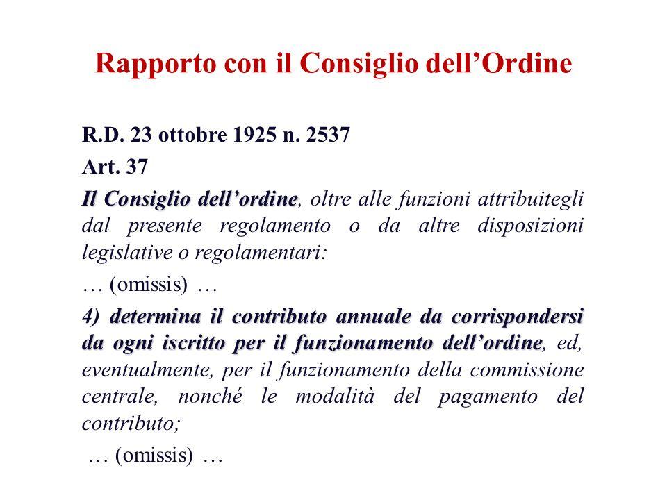 R.D. 23 ottobre 1925 n. 2537 Art. 37 Il Consiglio dellordine Il Consiglio dellordine, oltre alle funzioni attribuitegli dal presente regolamento o da