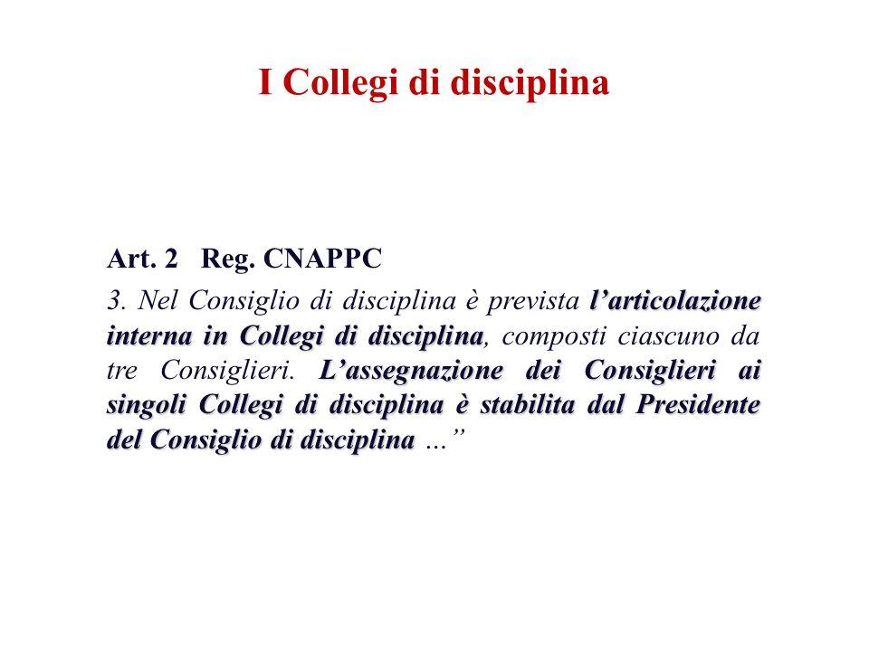 Art. 2 Reg. CNAPPC larticolazione interna in Collegi di disciplina Lassegnazione dei Consiglieri ai singoli Collegi di disciplina è stabilita dal Pres
