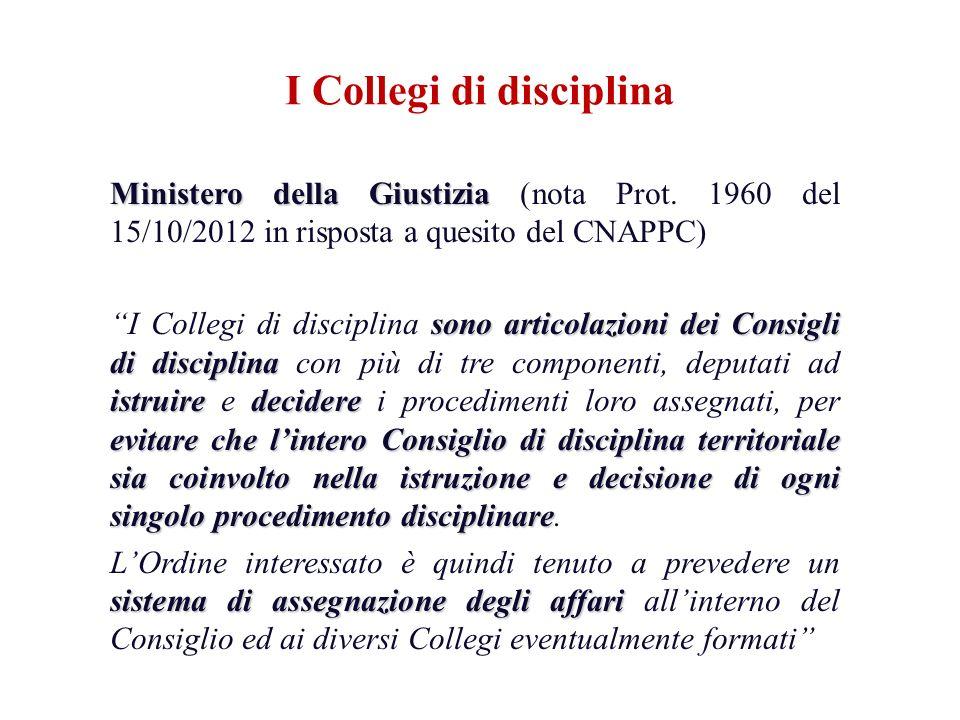 Ministero della Giustizia Ministero della Giustizia (nota Prot. 1960 del 15/10/2012 in risposta a quesito del CNAPPC) sono articolazioni dei Consigli