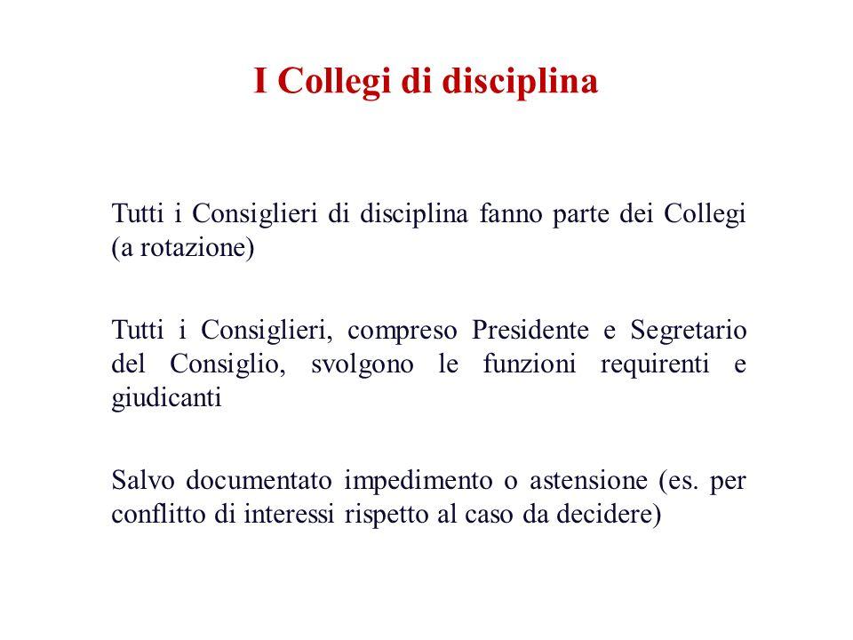 Tutti i Consiglieri di disciplina fanno parte dei Collegi (a rotazione) Tutti i Consiglieri, compreso Presidente e Segretario del Consiglio, svolgono