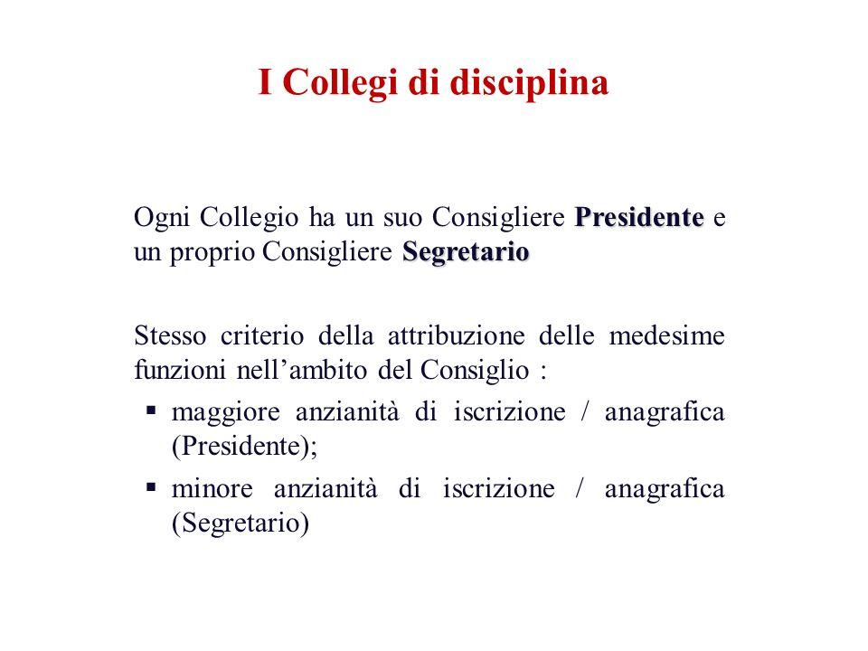 Presidente Segretario Ogni Collegio ha un suo Consigliere Presidente e un proprio Consigliere Segretario Stesso criterio della attribuzione delle mede