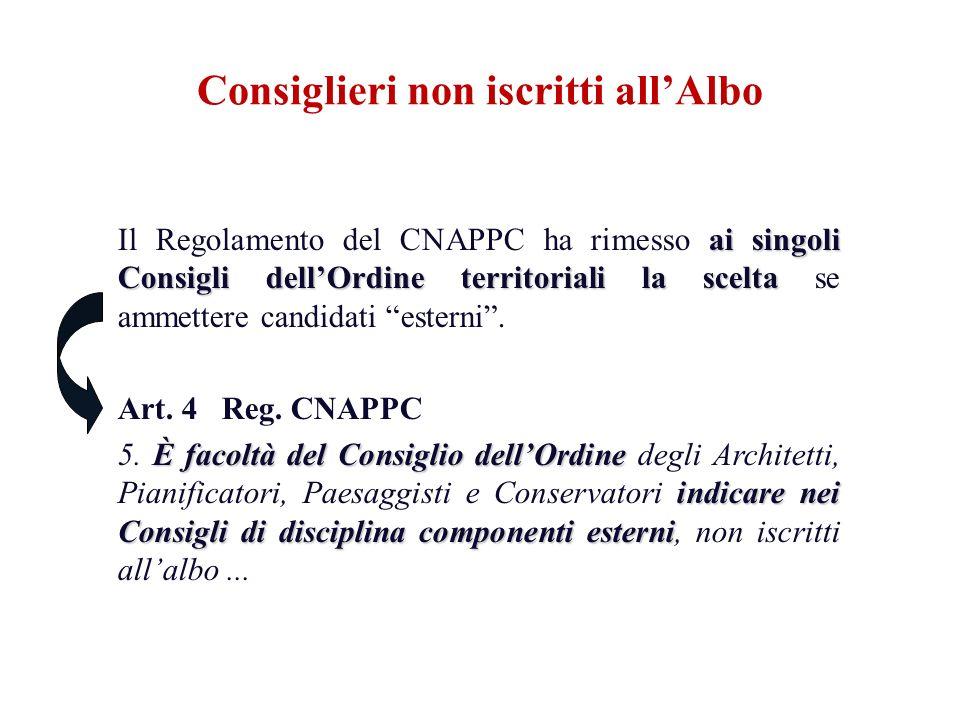 ai singoli Consigli dellOrdine territoriali la scelta Il Regolamento del CNAPPC ha rimesso ai singoli Consigli dellOrdine territoriali la scelta se am