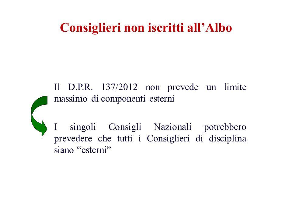 Il D.P.R. 137/2012 non prevede un limite massimo di componenti esterni I singoli Consigli Nazionali potrebbero prevedere che tutti i Consiglieri di di