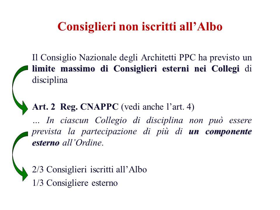 limite massimo di Consiglieri esterni nei Collegi Il Consiglio Nazionale degli Architetti PPC ha previsto un limite massimo di Consiglieri esterni nei