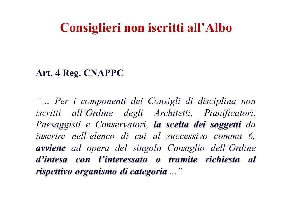 Art. 4 Reg. CNAPPC la scelta dei soggetti avviene dintesa con linteressato o tramite richiesta al rispettivo organismo di categoria … Per i componenti