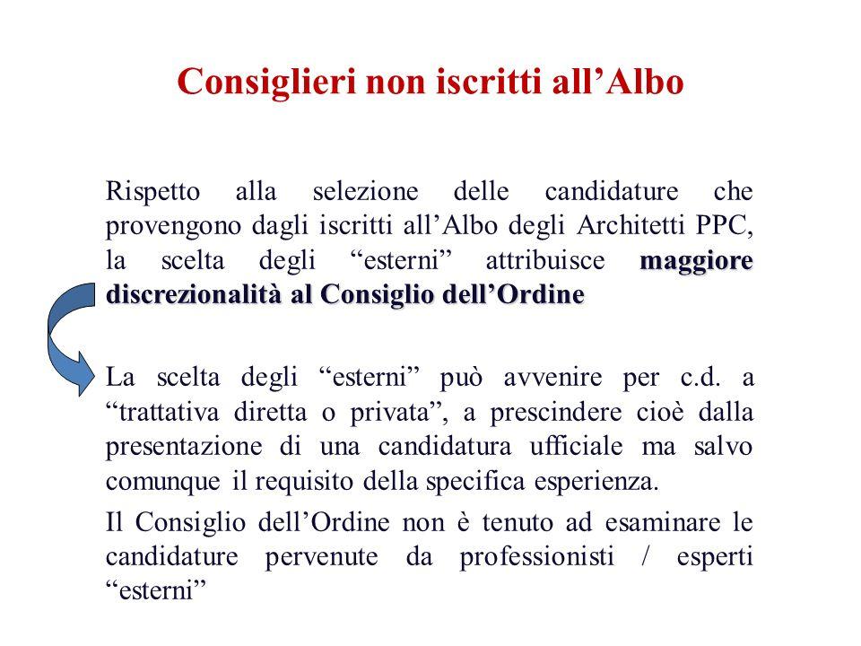 maggiore discrezionalitàal Consiglio dellOrdine Rispetto alla selezione delle candidature che provengono dagli iscritti allAlbo degli Architetti PPC,