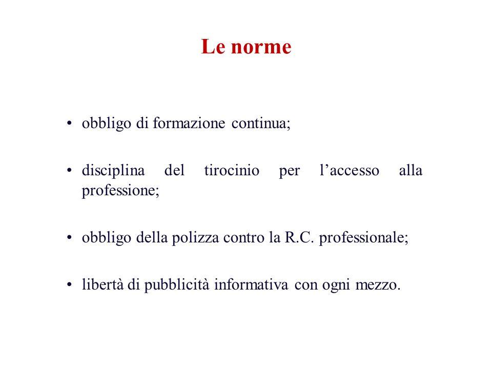 Art.2 Reg. CNAPPC piena indipendenza di giudizio e autonomia organizzativa ed operativa 4.
