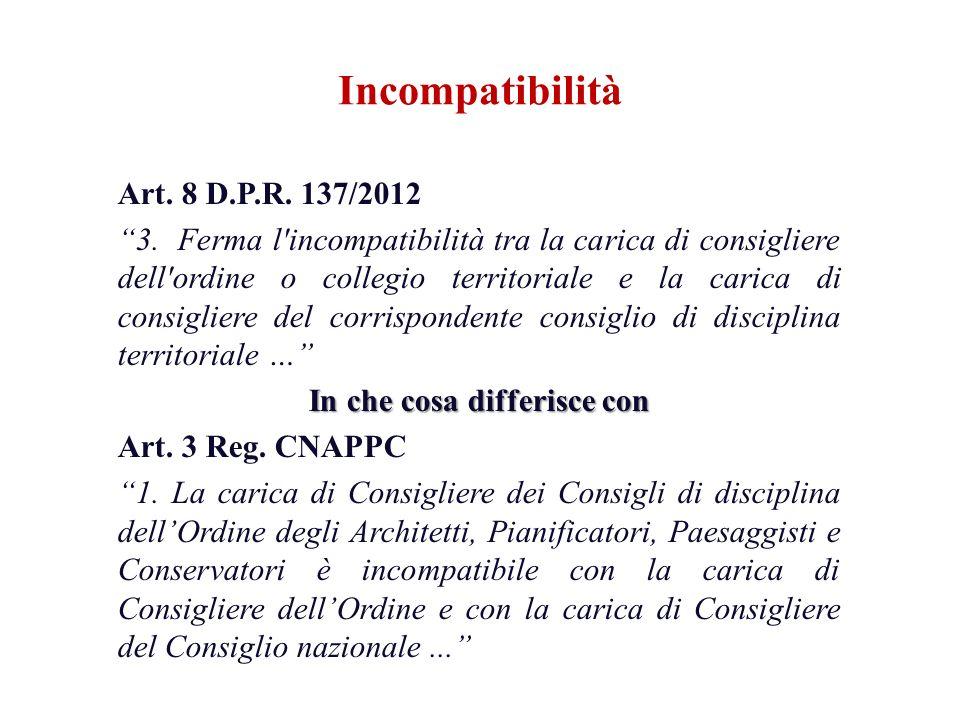 Art. 8 D.P.R. 137/2012 3. Ferma l'incompatibilità tra la carica di consigliere dell'ordine o collegio territoriale e la carica di consigliere del corr