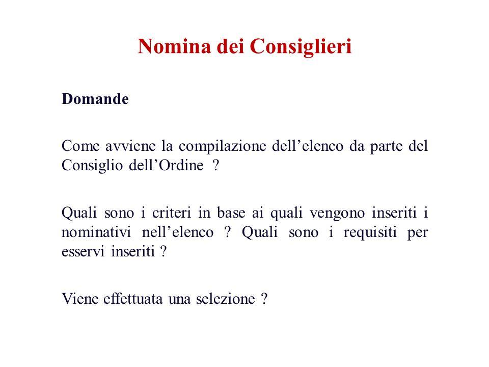 Domande Come avviene la compilazione dellelenco da parte del Consiglio dellOrdine ? Quali sono i criteri in base ai quali vengono inseriti i nominativ