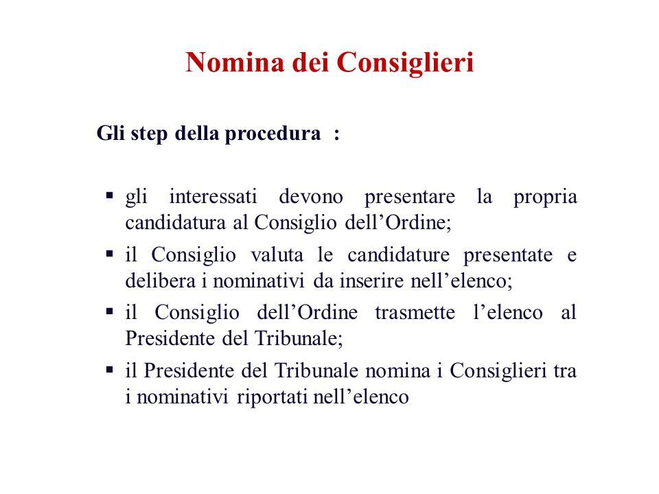 Gli step della procedura : gli interessati devono presentare la propria candidatura al Consiglio dellOrdine; il Consiglio valuta le candidature presen