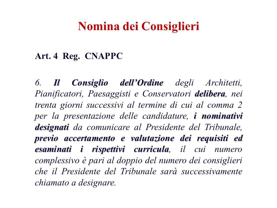 Art. 4 Reg. CNAPPC Il Consiglio dellOrdine delibera i nominativi designati previo accertamento e valutazione dei requisiti ed esaminati i rispettivi c