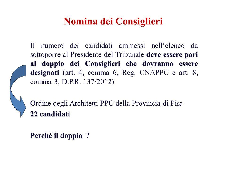 deve essere pari al doppio dei Consiglieri che dovranno essere designati Il numero dei candidati ammessi nellelenco da sottoporre al Presidente del Tr