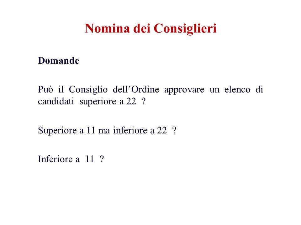 Domande Può il Consiglio dellOrdine approvare un elenco di candidati superiore a 22 ? Superiore a 11 ma inferiore a 22 ? Inferiore a 11 ? Nomina dei C