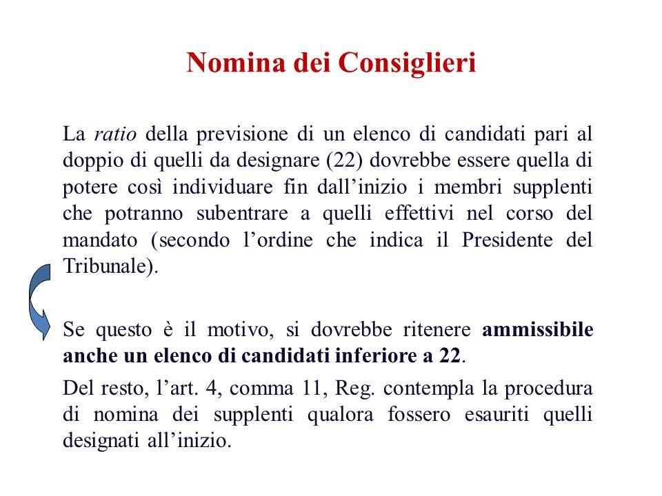 La ratio della previsione di un elenco di candidati pari al doppio di quelli da designare (22) dovrebbe essere quella di potere così individuare fin d