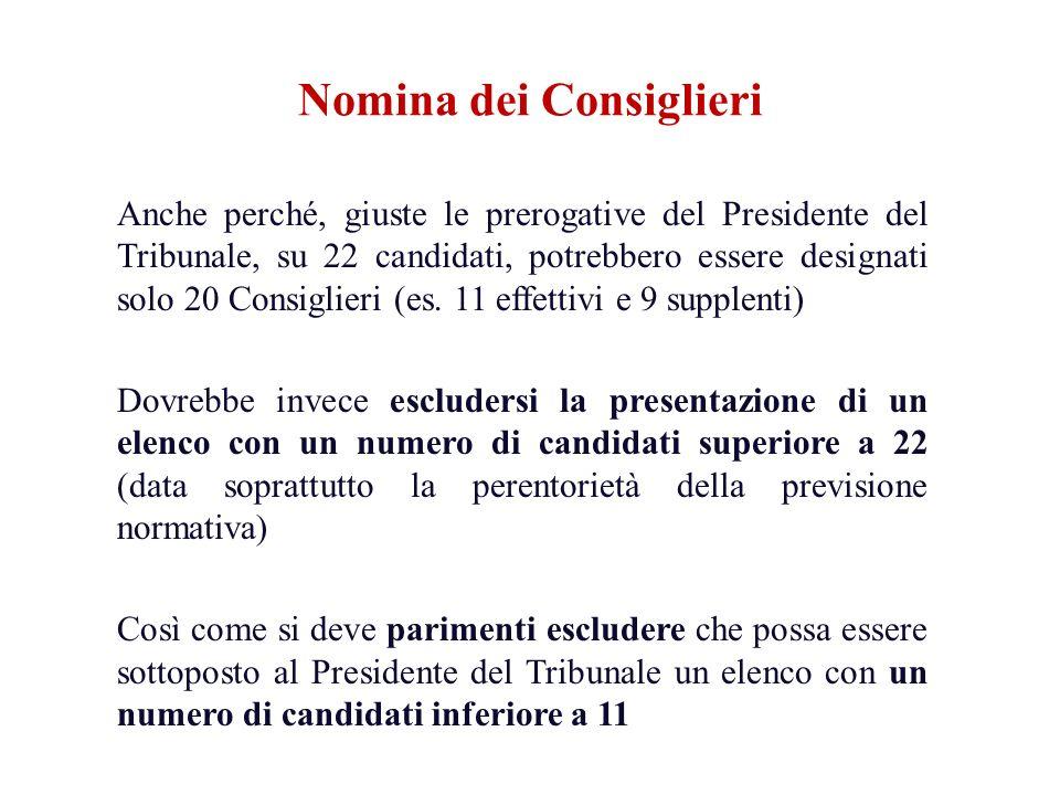 Anche perché, giuste le prerogative del Presidente del Tribunale, su 22 candidati, potrebbero essere designati solo 20 Consiglieri (es. 11 effettivi e