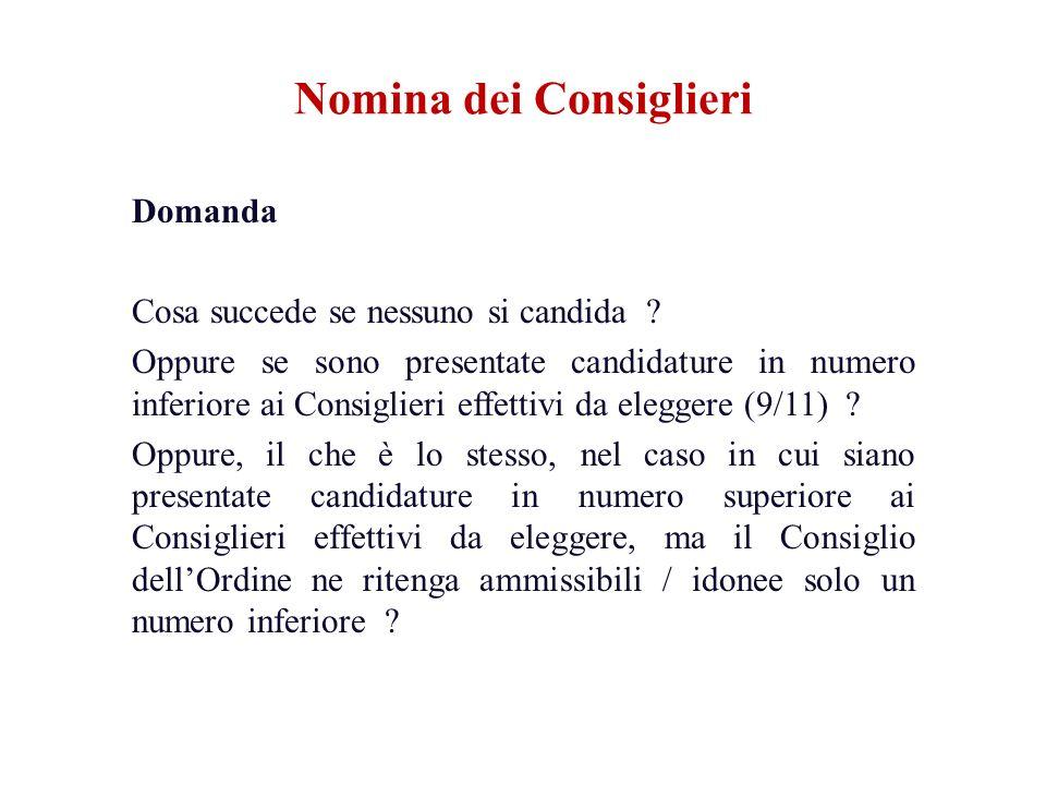 Domanda Cosa succede se nessuno si candida ? Oppure se sono presentate candidature in numero inferiore ai Consiglieri effettivi da eleggere (9/11) ? O