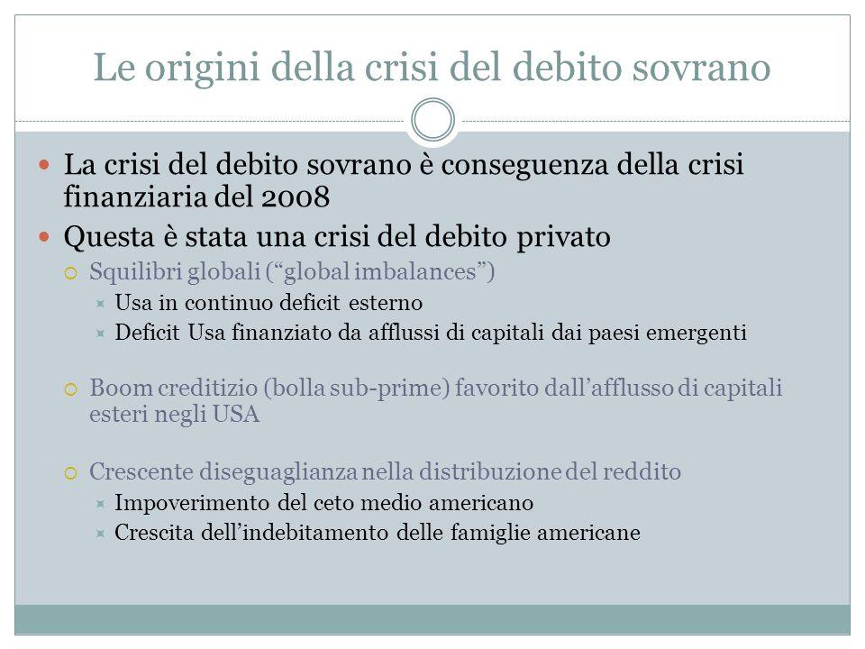 Le origini della crisi del debito sovrano Le grandi banche daffari negli Usa hanno ottenuto un allentamento dei vincoli patrimoniali Leva finanziaria (rapporto tra patrimonio proprio e indebitamento netto): da 10 a 1 a 30 a 1.