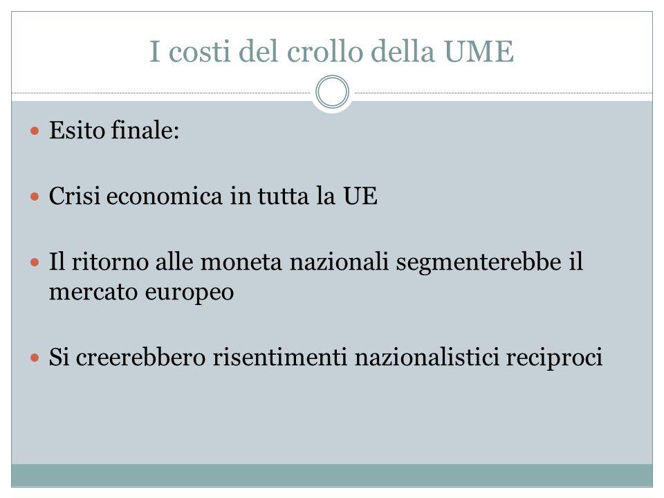I costi del crollo della UME Esito finale: Crisi economica in tutta la UE Il ritorno alle moneta nazionali segmenterebbe il mercato europeo Si creereb