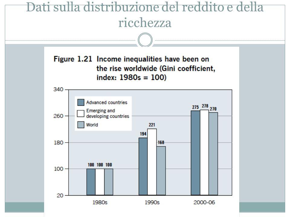 Dati sulla distribuzione del reddito e della ricchezza