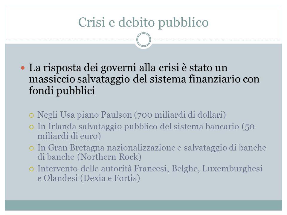 Crisi e debito pubblico Problemi posti dai salvataggi bancari: La questione del azzardo morale (moral hazard) Deterioramento dei bilanci pubblici Aumento del debito pubblico