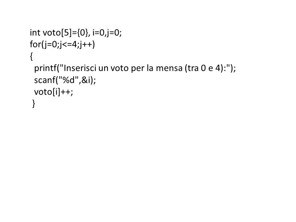 int voto[5]={0}, i=0,j=0; for(j=0;j<=4;j++) { printf( Inserisci un voto per la mensa (tra 0 e 4): ); scanf( %d ,&i); voto[i]++; }